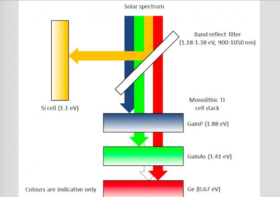 solar_prism_diagram.png