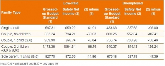 table_5_new_budget_standards.jpg