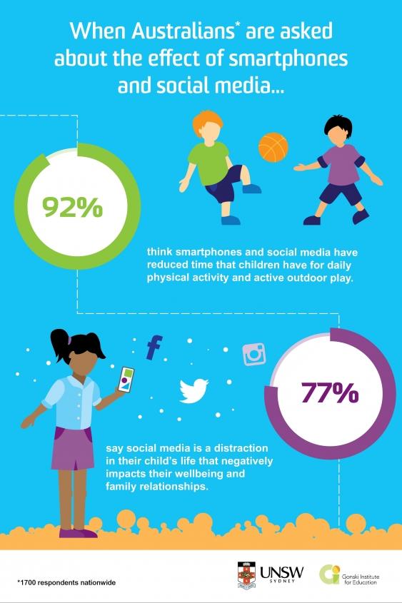 unsw_gonski_institute_for_education-smart_phones_infographic.jpg