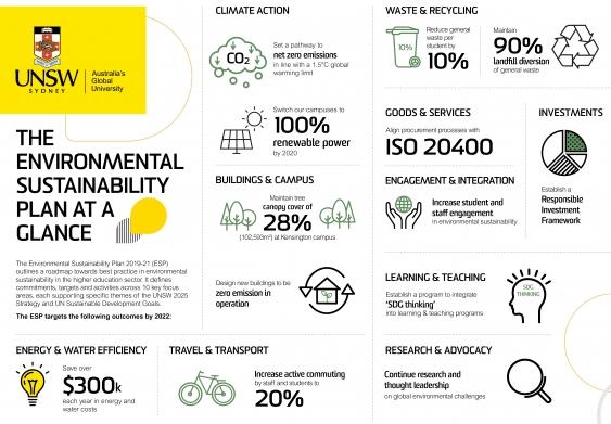 sustainability_plan_key_points