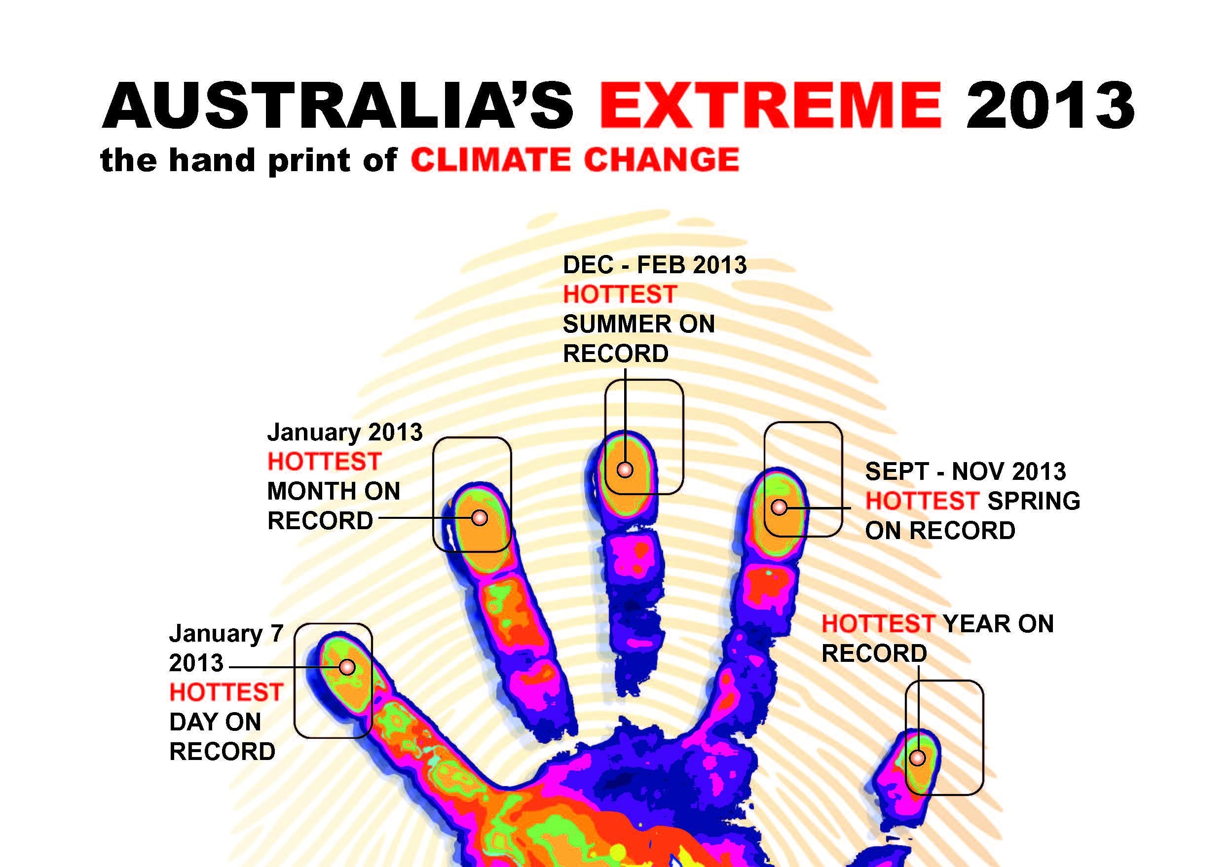 ARCCSS   the handprint of climate change 0 0
