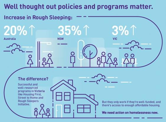 15_australian_homelessness_monitor_2018_slide_2.jpg